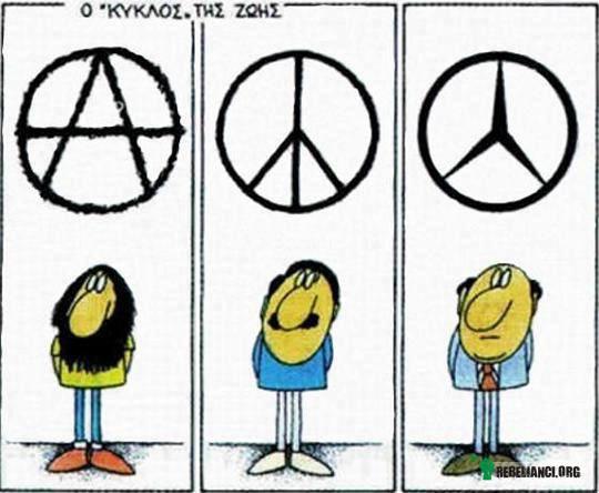 Ewolucja symboli –
